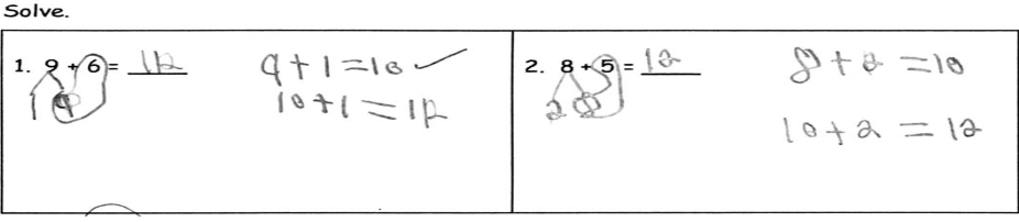 This image shows a solved student Exit Ticket with two problems. On the left, the student solves the problem 9 plus 6 equals blank. The student shows an incorrect decomposition of the 9, showing 1 and 9 under the 6. To the right, the student writes 9 +1 = 10 and underneath that 10+1 = 11. The blank is filled in with 11.  To the right, the student solves 8 plus 5 equals blank. The student shows an incorrect decomposition of the 8, showing 2 and 8 under the 8. To the right, the student writes 8 + 2 = 10 and underneath that 10 + 12= 12. The blank is filled in with 12.