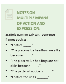 Image showing an example of a UDL box with notes on multiple means of action and expression. It gives sentence starters for scaffold for partner talk.