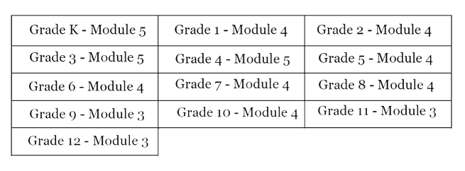 Grade Module Menu no background