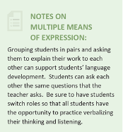 """Text that reads """"Notes on Multiple Means of Expression: Grouping students in pairs and asking them to explain their work to each other can support students' language development. Students can ask each other the same questions that the teacher asks. Be sure to have students switch roles so that all students have the opportunity to practice verbalizing their thinking and listening."""