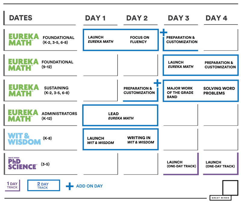 SAMPLE—schedule-RVSD-V2