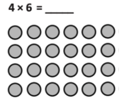 Four times six equals what? Beneath that, an array showing four rows of six circles.