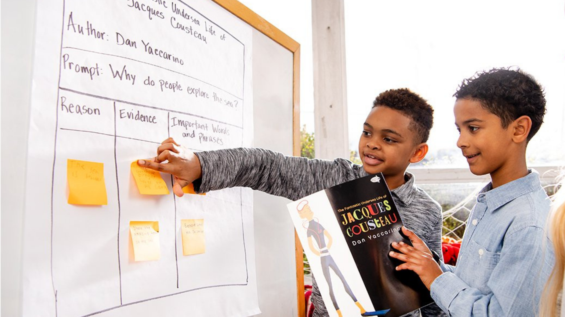 Solidifying Academic VocabularyThrough Complex Texts and Hands-On Experiences