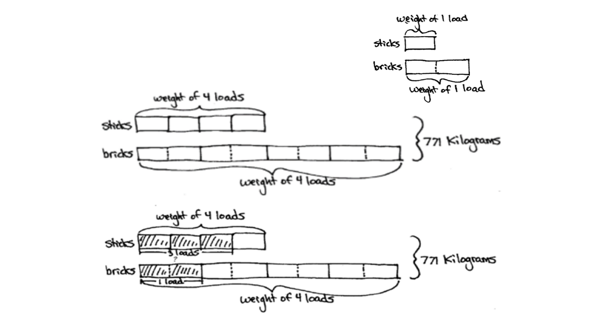 Application of the Tape Diagram